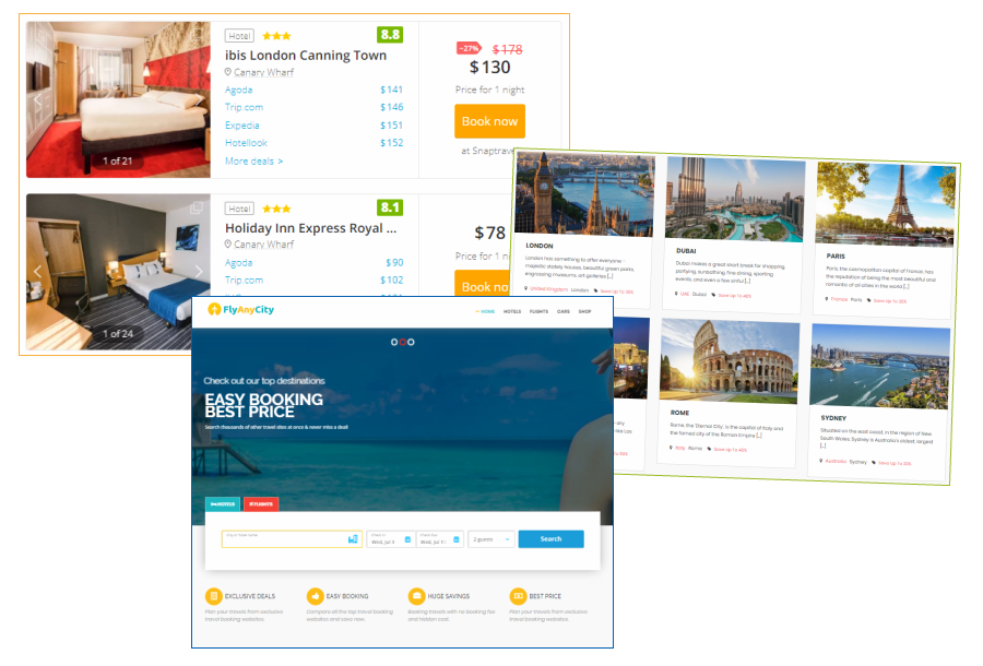 Image - DFY Affiliate Travel Sites Package
